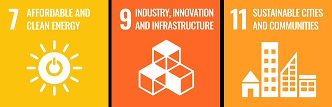 SDGs Logo 7,9,11