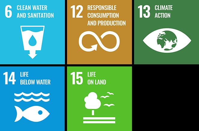SDGs Logo 6,12,13,14,15